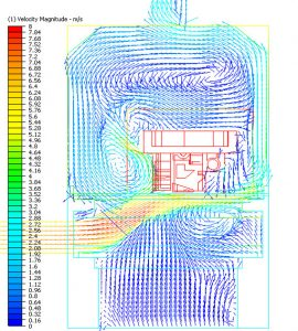 Velocity vectors of cooling air around casing in a cooling line