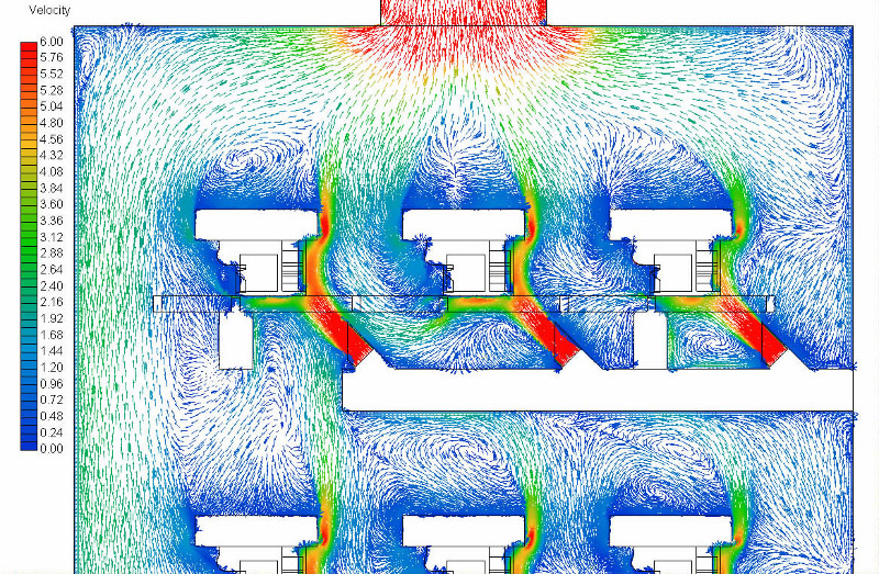 Velocity vectors around three castings placed in a high capacity cooling line