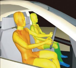 Skin temperature of car driver and passenger