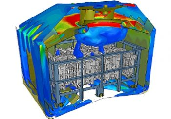 Clients Benefit from CFD Consulting Services