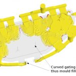 Cover mould filling simulation results with initial gating system. Colours show temperature in [°C]. Curved gating channels are too long and ports are badly sized/positioned. Ports at the end of the gating channel start filling when almost the whole mould cavity has already been filled.