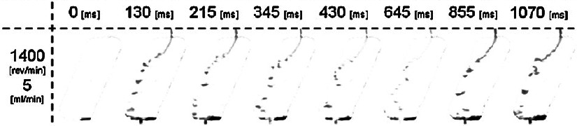 <i>Results of PIV rotor tests for 5ml/min and 1400 1/min; Source [1]</i>